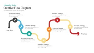 Business Flow Diagram Template for Powerpoint and Keynote
