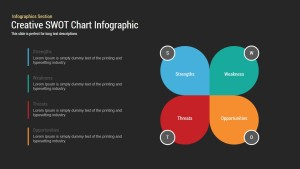Creative Infographic SWOT Chart PowerPoint Template and Keynote Slide