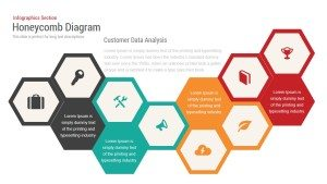 Honeycomb Diagram PowerPoint Template