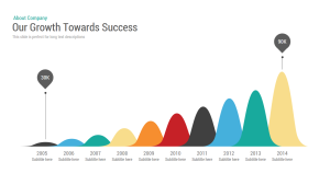 Business Growth Chart Template for PowerPoint and Keynote