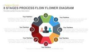 8 Stages Flower Process Flow Diagram PowerPoint Template and Keynote