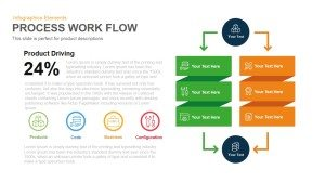 Process Workflow PowerPoint Template and Keynote