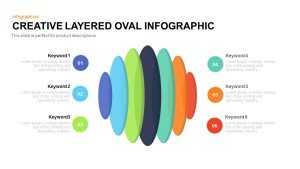 Creative Layered Oval Infographic Template for Powerpoint and Keynote