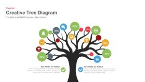 Tree Diagram Powerpoint Template and Keynote Presentation Slide