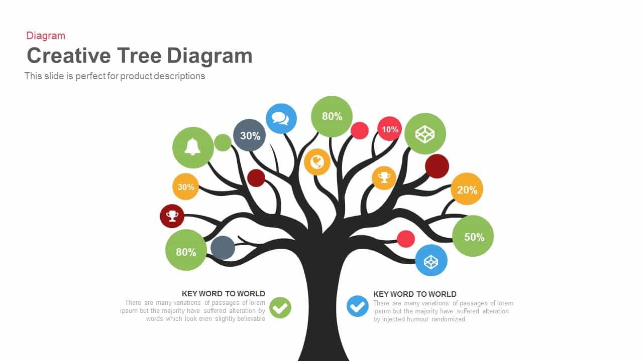Tree Diagram Powerpoint Template and Keynote Slide