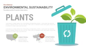 Environmental Sustainability PowerPoint Presentation Template and Keynote