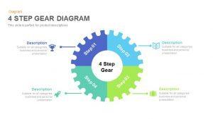 4 Step Gear Diagram PowerPoint Template and Keynote Slide