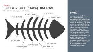 Fishbone Diagram PowerPoint Template and Keynote Slide