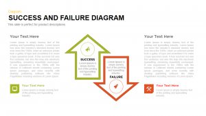Success & Failure PowerPoint Template & Keynote