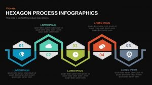 Infographics Hexagon Process PowerPoint Template and Keynote