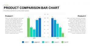 Product Comparison Bar Chart Templatefor PowerPoint and Keynote
