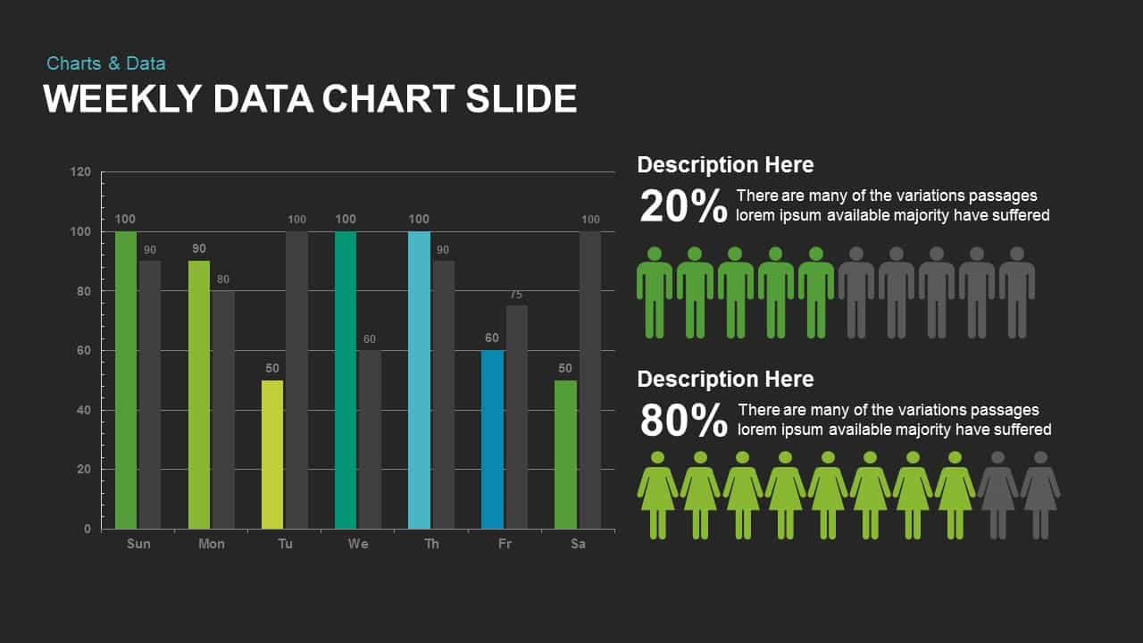 weekly data charts PowerPoint presentation templateand keynote