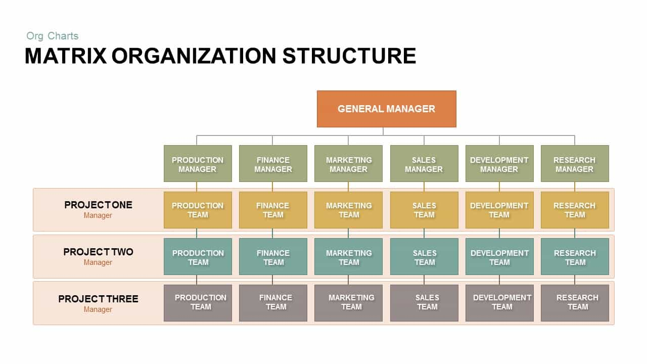 Matrix Organizational Structure PowerPoint Template