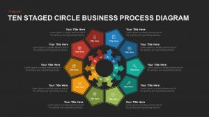 10 Staged Business Circle Process Diagram Template for PowerPoint and Keynote