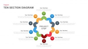 10 Section PowerPoint Diagram Template and Keynote Slide