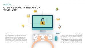 Metaphor Cyber Security PowerPoint Template and Keynote Slide