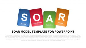 SOAR Model Template for PowerPoint and Keynote Slide Presentation