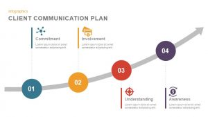 Client Communication Plan Template for PowerPoint and Keynote
