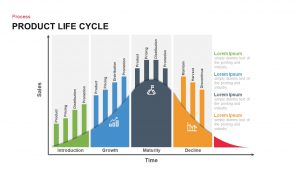 Product Life Cycle PowerPoint Template and Keynote Diagram