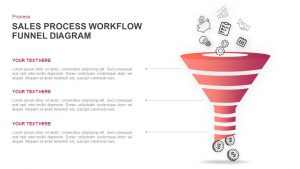 Sales Process Workflow Funnel Diagram PowerPoint Template and Keynote Slide