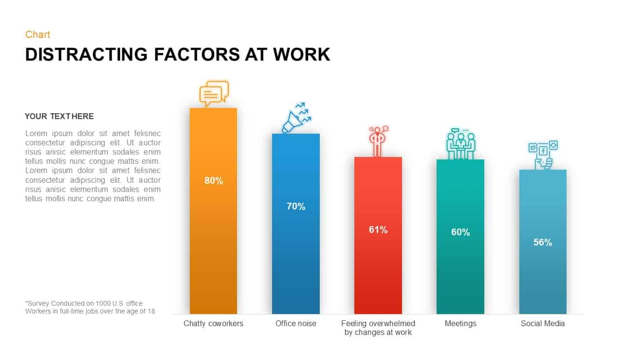 Distracting Factors at Work Bar Chart PowerPoint Template