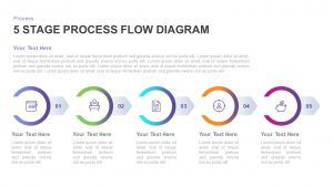 5 Stage Process Flow Diagram Template for PowerPoint & Keynote