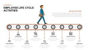 Employee Lifecycle Template for PowerPoint & Keynote
