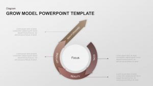 GROW Model Template for PowerPoint & Keynote