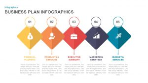 Business Plan Infographic Template for PowerPoint Presentation