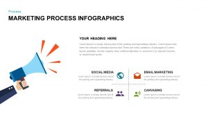 Marketing Process Infographic PowerPoint Template